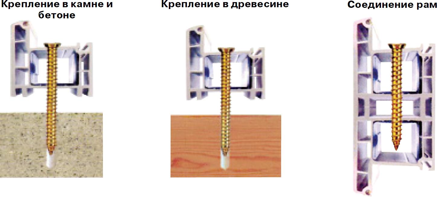 Анкеры (шурупы по бетону) - википро: отраслевая энциклопедия.